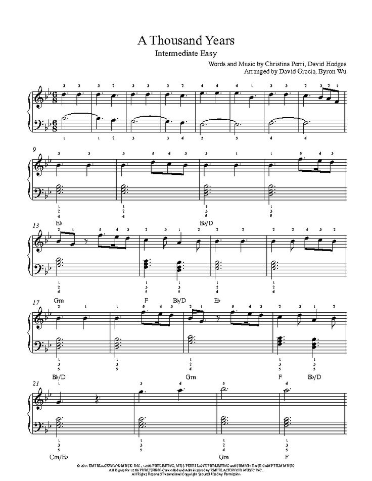 tutorial piano a thousand years