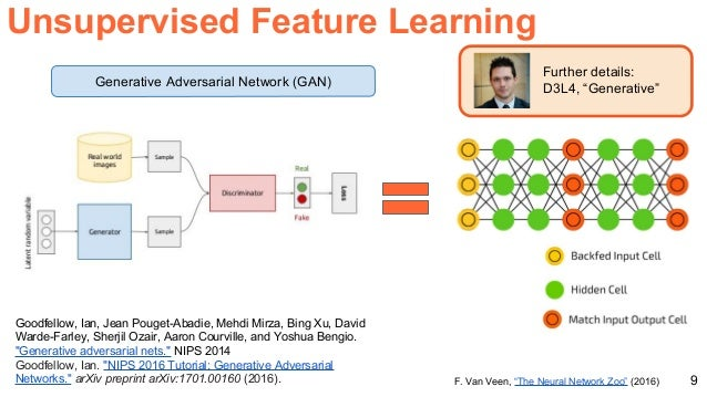 deep learning tutorial andrew ng